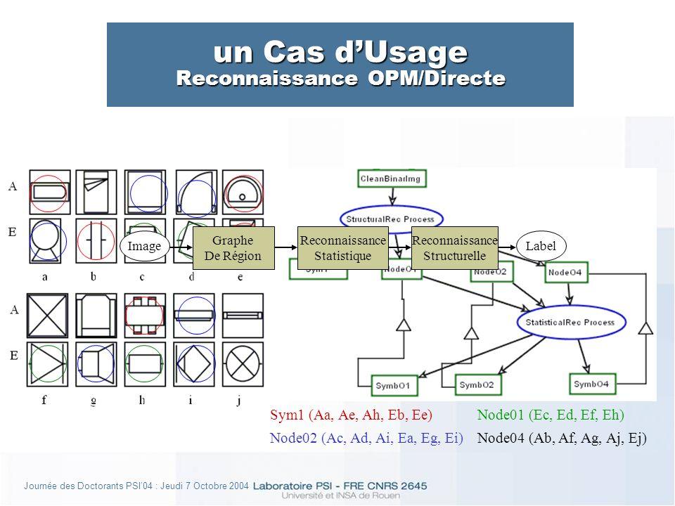Journée des Doctorants PSI04 : Jeudi 7 Octobre 2004 un Cas dUsage Reconnaissance OPM/Directe Sym1 (Aa, Ae, Ah, Eb, Ee)Node01 (Ec, Ed, Ef, Eh) Node02 (Ac, Ad, Ai, Ea, Eg, Ei)Node04 (Ab, Af, Ag, Aj, Ej) Graphe De Région Reconnaissance Statistique Reconnaissance Structurelle ImageLabel