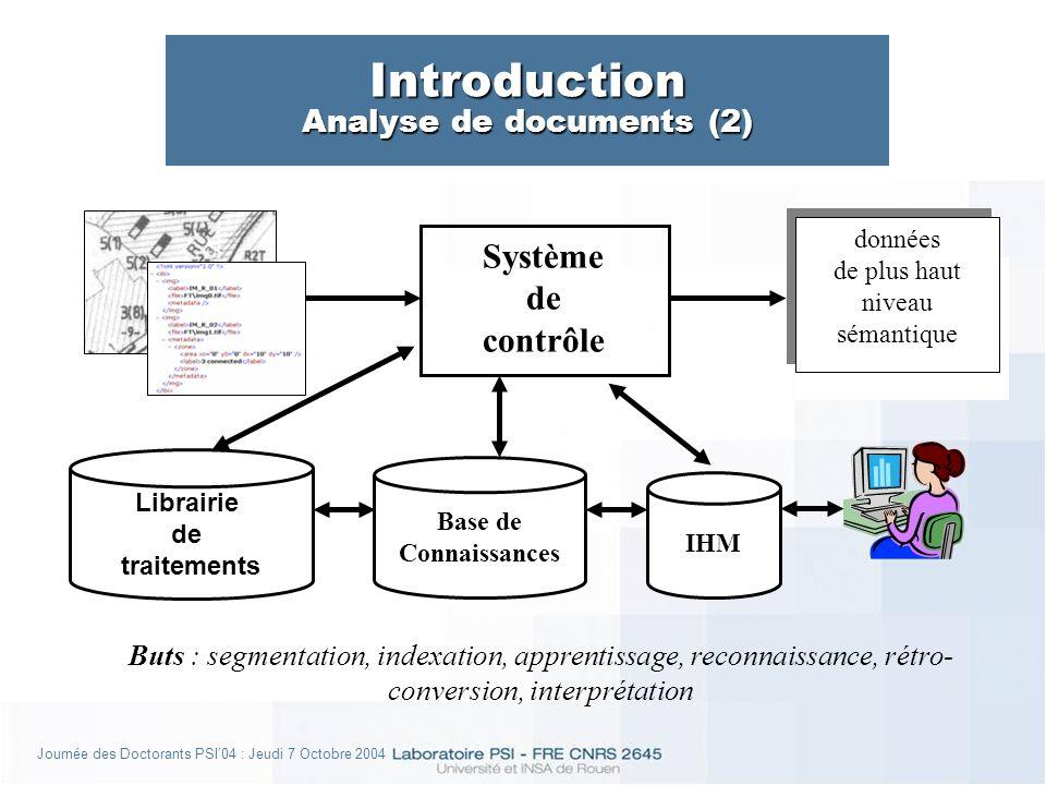 Journée des Doctorants PSI04 : Jeudi 7 Octobre 2004 VI - Système Contextuel à base dOPM Introduction (2) Postulat II : Notion de contexte système auto adaptatif Le bruitLa dimension Near Lenvironnement graphique