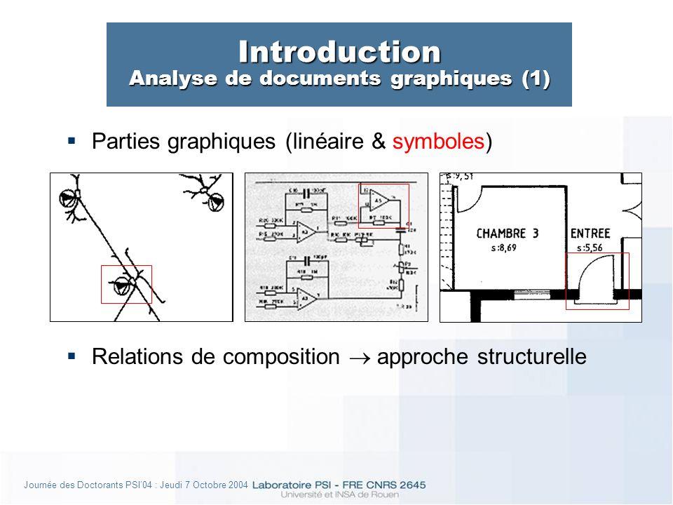 Journée des Doctorants PSI04 : Jeudi 7 Octobre 2004 Introduction Analyse de documents graphiques (1) Parties graphiques (linéaire & symboles) Relations de composition approche structurelle