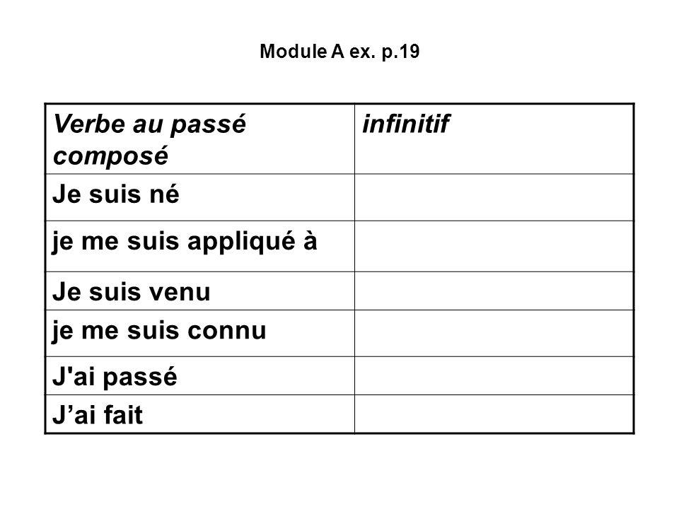 Module A ex. p.19 Verbe au passé composé infinitif Je suis néNaître je me suis appliqué àSappliquer à Je suis venuvenir je me suis connuSe connaître J