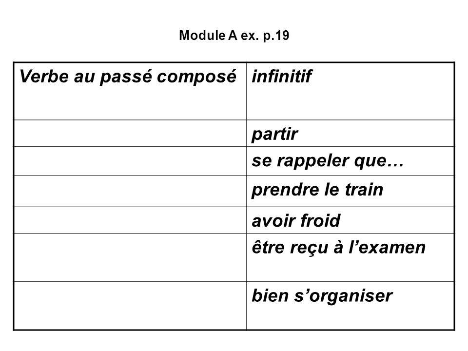 Module A ex. p.19 Verbe au passé composéinfinitif Je suis parti(e)partir je me suis demandé si…se rappeler que… Jai pris le trainprendre le train je m