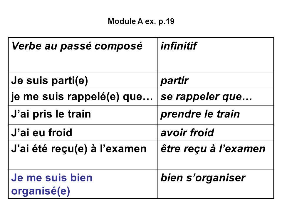 Module A ex. p.19 Verbe au passé composéinfinitif Je suis parti(e)partir je me suis rappelé(e) que…se rappeler que… Jai pris le trainprendre le train