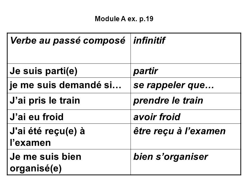 Module A ex. p.19 Verbe au passé composéinfinitif Je suis parti(e)partir je me suis demandé si…se rappeler que… Jai pris le trainprendre le train Jai