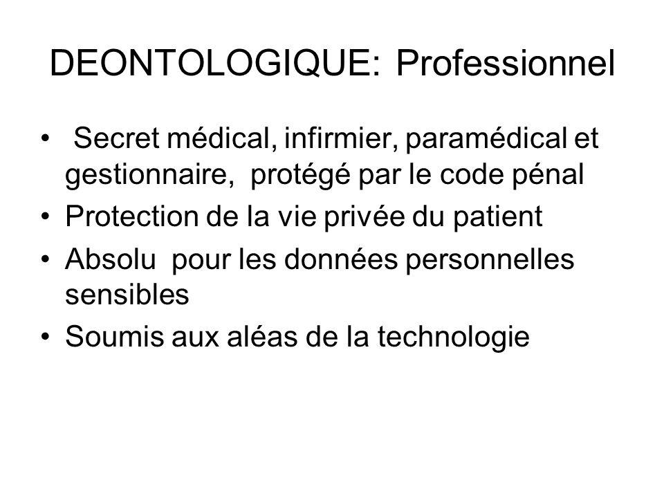 DEONTOLOGIQUE: Professionnel Secret médical, infirmier, paramédical et gestionnaire, protégé par le code pénal Protection de la vie privée du patient