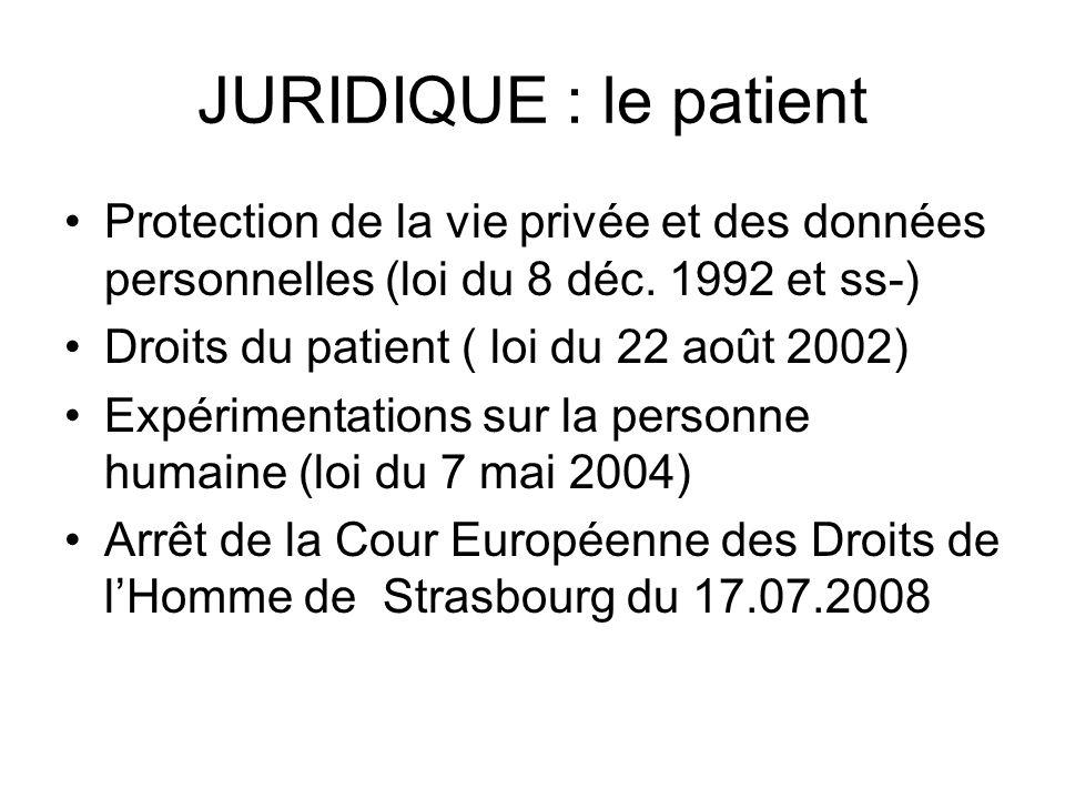 JURIDIQUE : le patient Protection de la vie privée et des données personnelles (loi du 8 déc. 1992 et ss-) Droits du patient ( loi du 22 août 2002) Ex