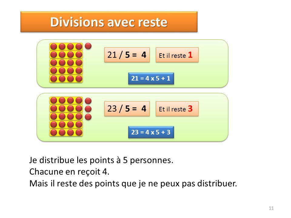 11 Divisions avec reste 21 / 5 = 4 Et il reste 1 23 / 5 = 4 Et il reste 3 Je distribue les points à 5 personnes.