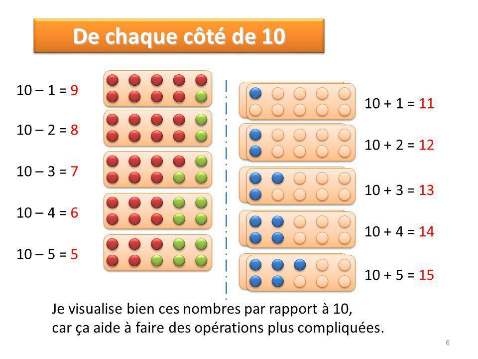 6 De chaque côté de 10 10 – 1 = 9 10 + 1 = 11 10 – 2 = 8 10 + 2 = 12 10 – 3 = 7 10 + 3 = 13 10 – 4 = 6 10 + 4 = 14 10 – 5 = 5 10 + 5 = 15 Je visualise bien ces nombres par rapport à 10, car ça aide à faire des opérations plus compliquées.