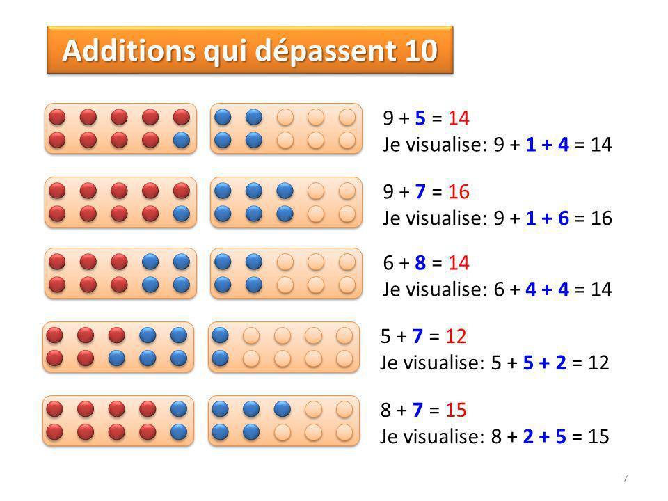 8 MultiplicationsMultiplications Je dois additionner 4 + 4 + 4 + 4 + 4.