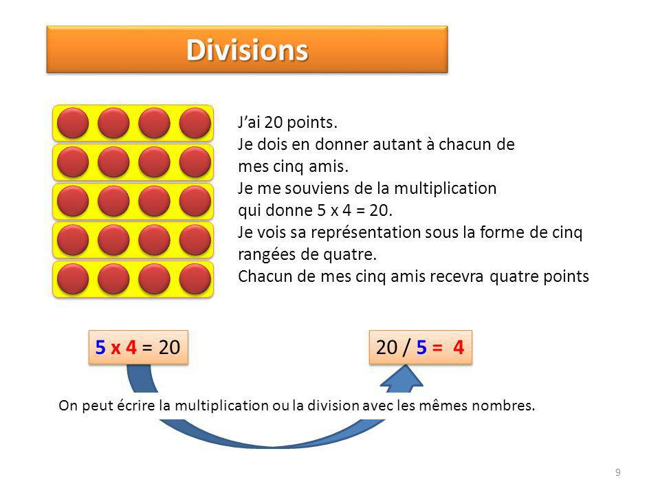 10 Multiplications et divisions 5 x 4 = 20 20 / 5 = 4 4 x 6 = 24 24 / 4 = 6 20 / 4 = 5 24 / 6 = 4 6 x 6 = 36 36 / 6 = 6