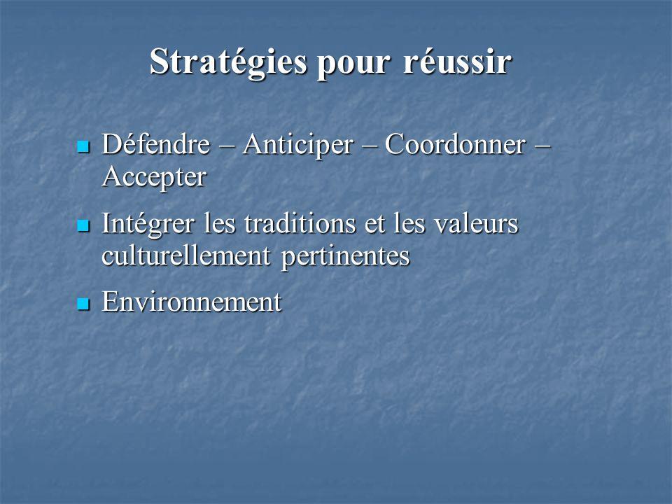 Défendre – Anticiper – Coordonner – Accepter Défendre – Anticiper – Coordonner – Accepter Intégrer les traditions et les valeurs culturellement pertinentes Intégrer les traditions et les valeurs culturellement pertinentes Environnement Environnement Stratégies pour réussir