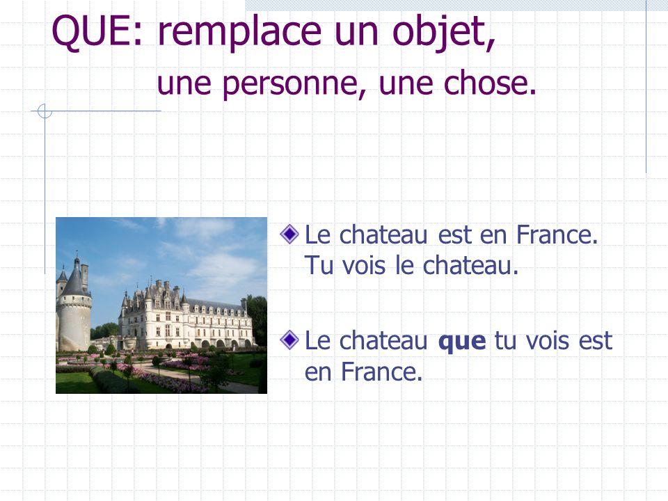QUE: remplace un objet, une personne, une chose. Le chateau est en France. Tu vois le chateau. Le chateau que tu vois est en France.