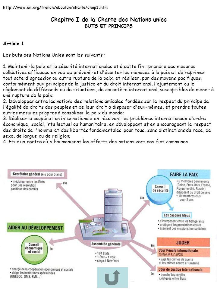 http://www.ladocumentationfrancaise.fr/dossiers/maintien-paix/charte7.shtml#51 Chapitre VII de la Charte des Nations unies ACTION EN CAS DE MENACE CON