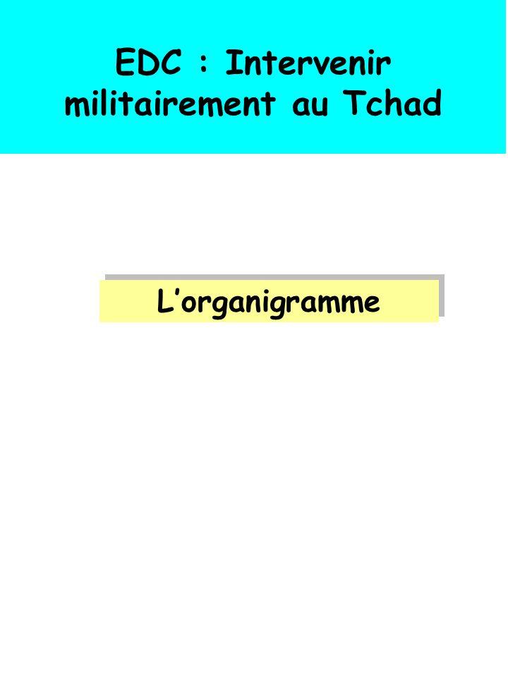 EDC : Intervenir militairement au Tchad Lorganigramme