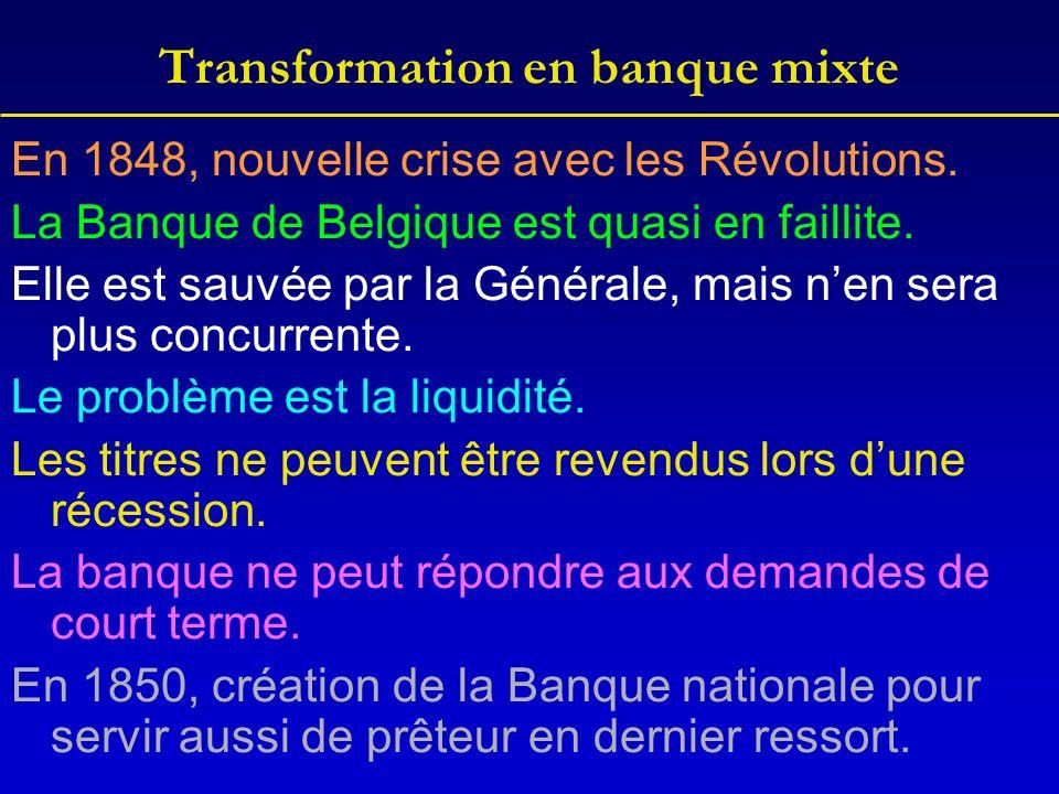 Transformation en banque mixte En 1848, nouvelle crise avec les Révolutions. La Banque de Belgique est quasi en faillite. Elle est sauvée par la Génér