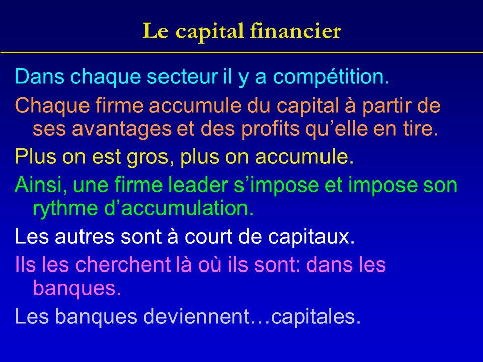 Le capital financier Dans chaque secteur il y a compétition. Chaque firme accumule du capital à partir de ses avantages et des profits quelle en tire.