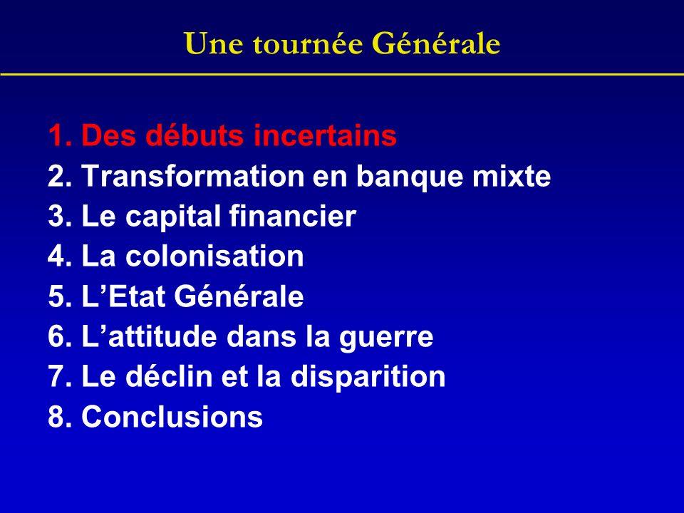 Conclusions La Générale est au départ du capitalisme précoce en Belgique.