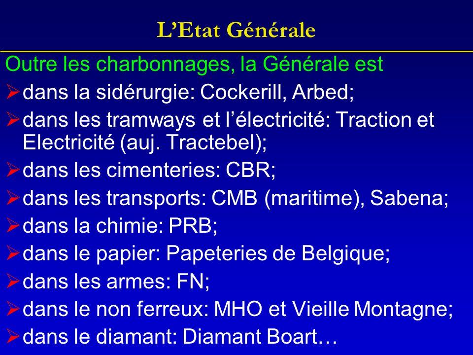 LEtat Générale Outre les charbonnages, la Générale est dans la sidérurgie: Cockerill, Arbed; dans les tramways et lélectricité: Traction et Electricit