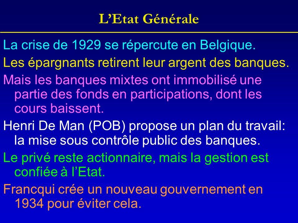 LEtat Générale La crise de 1929 se répercute en Belgique. Les épargnants retirent leur argent des banques. Mais les banques mixtes ont immobilisé une