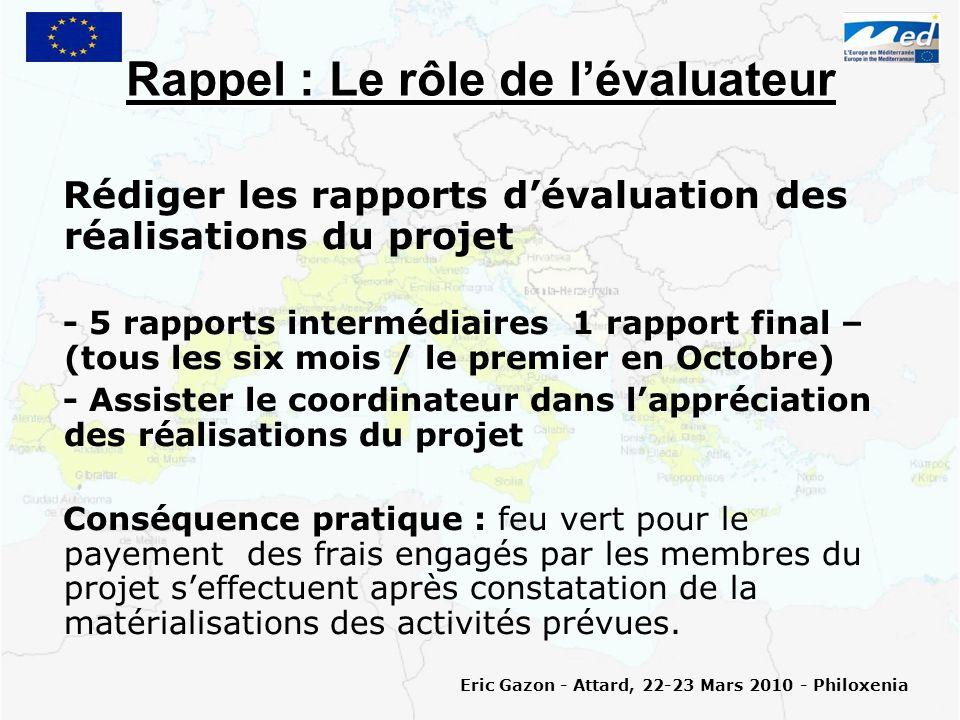 Méthodes de lévaluation - - Évaluation en référence au contrat cadre (tableau de bord) - - - Eléments de constatation du travail réalisé ex.