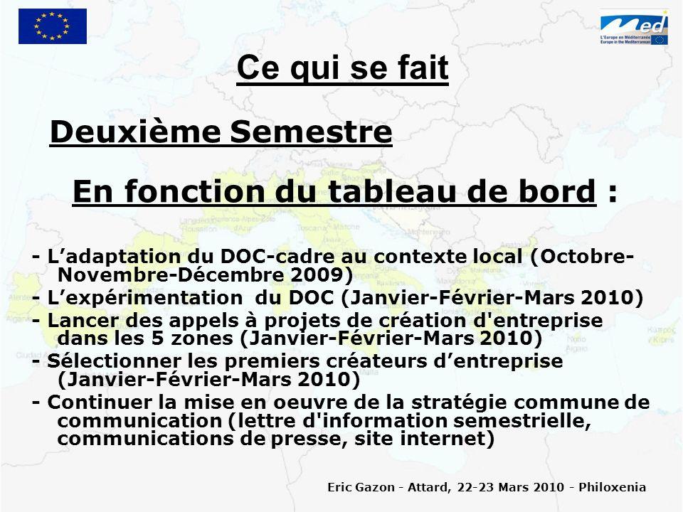 (I.1) Ladaptation du DOC-cadre au contexte local (Oct.-Nov.-Déc.