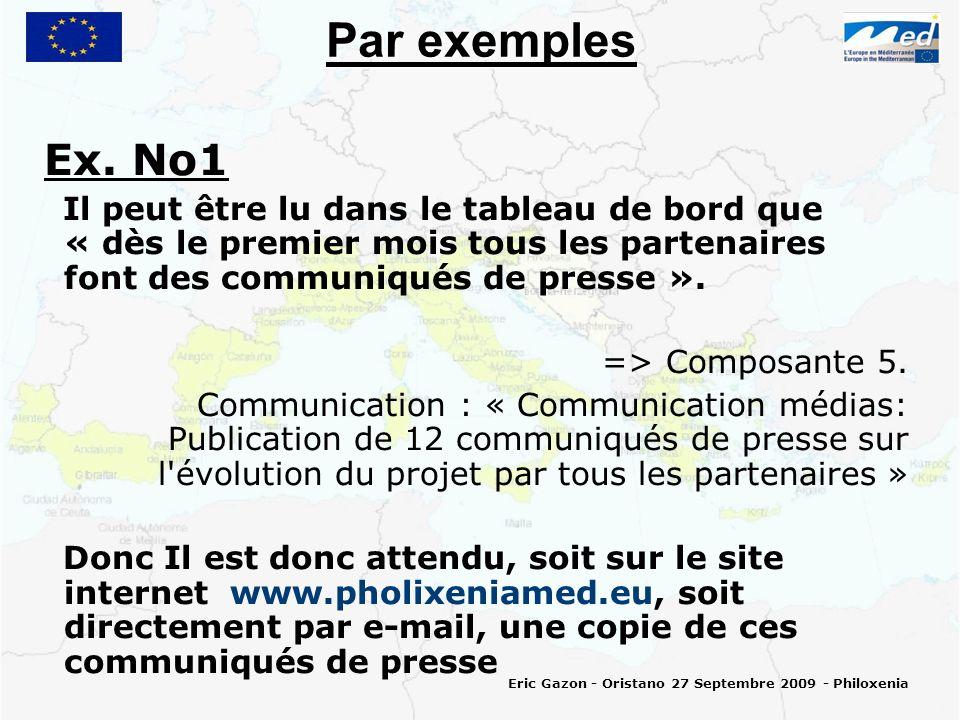 Par exemples Ex.