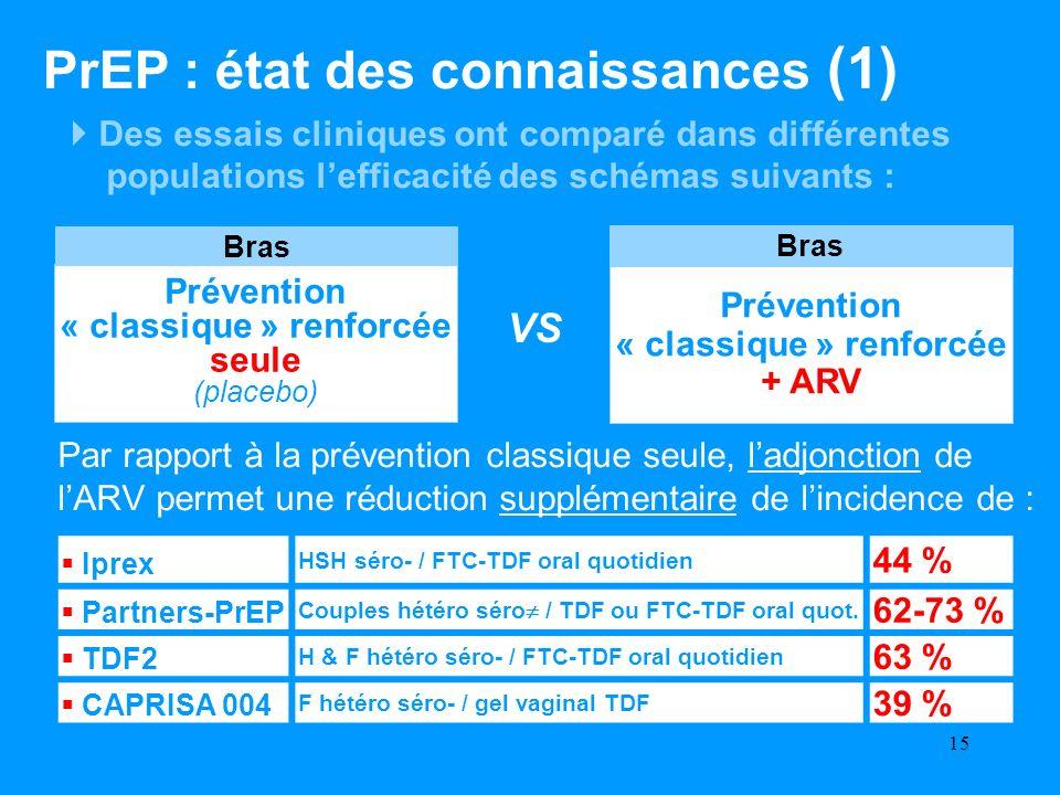 15 Des essais cliniques ont comparé dans différentes populations lefficacité des schémas suivants : Par rapport à la prévention classique seule, ladjo