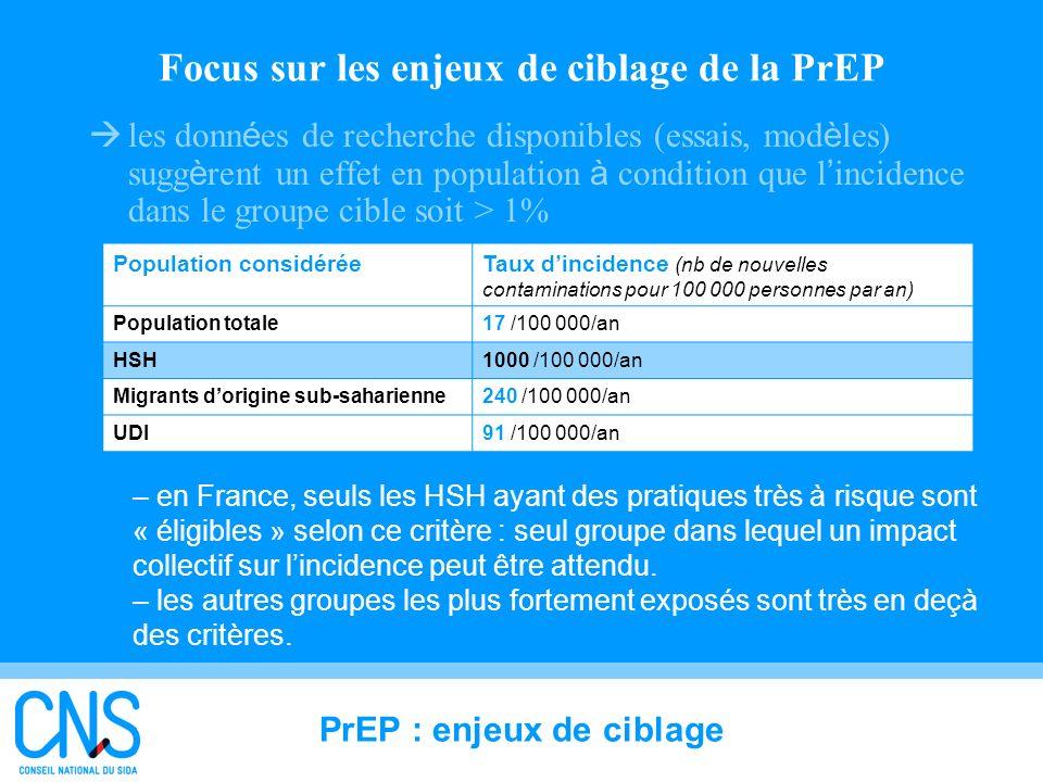 33 Focus sur les enjeux de ciblage de la PrEP les donn é es de recherche disponibles (essais, mod è les) sugg è rent un effet en population à conditio
