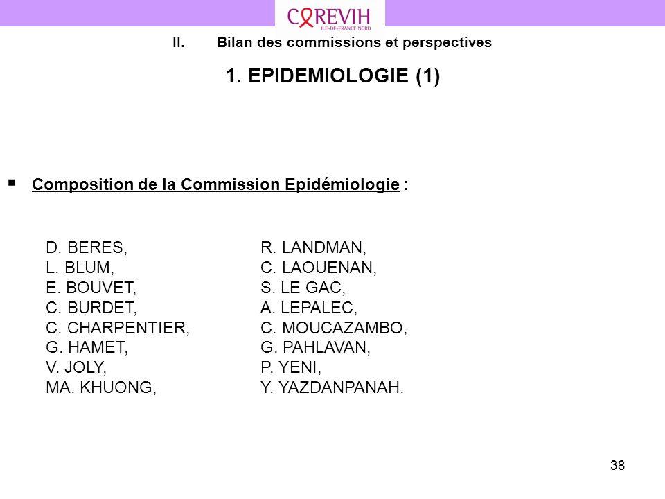 38 II.Bilan des commissions et perspectives 1. EPIDEMIOLOGIE (1) Composition de la Commission Epidémiologie : R. LANDMAN, C. LAOUENAN, S. LE GAC, A. L