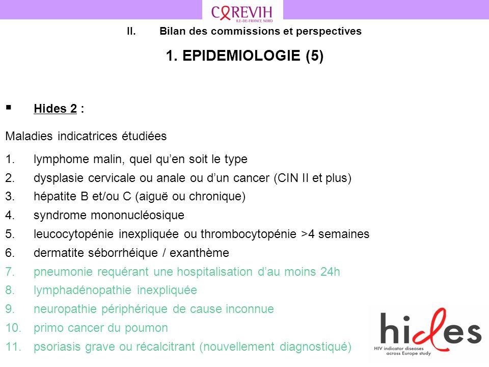 42 II.Bilan des commissions et perspectives 1. EPIDEMIOLOGIE (5) Hides 2 : Maladies indicatrices étudiées 1.lymphome malin, quel quen soit le type 2.d