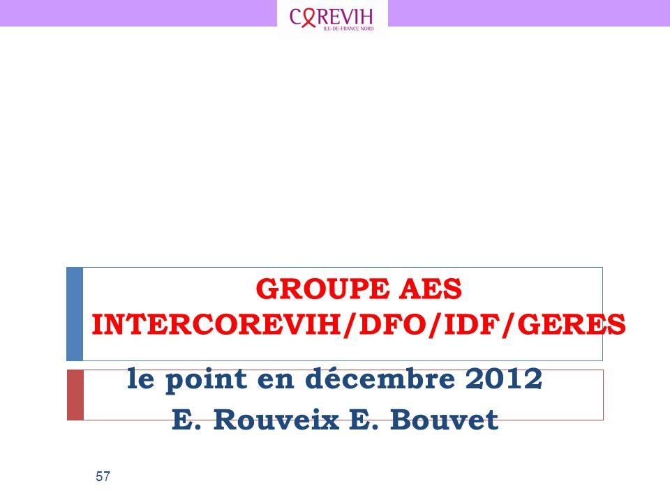 57 GROUPE AES INTERCOREVIH/DFO/IDF/GERES le point en décembre 2012 E. Rouveix E. Bouvet