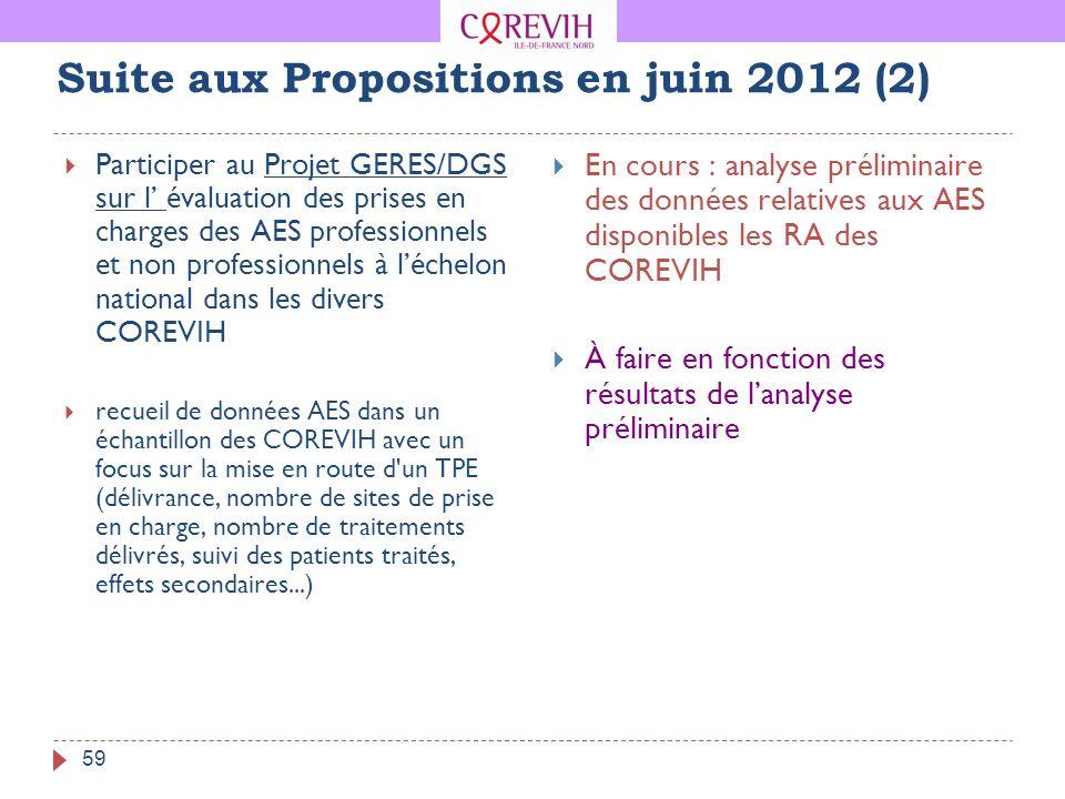 59 Suite aux Propositions en juin 2012 (2) Participer au Projet GERES/DGS sur l évaluation des prises en charges des AES professionnels et non profess