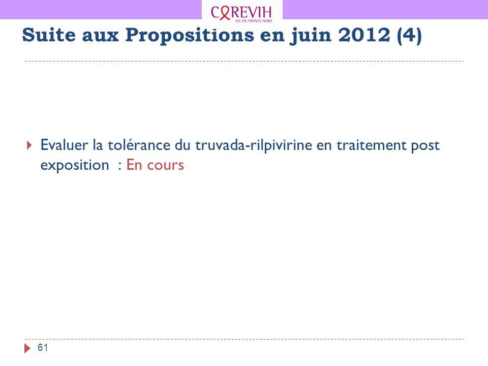 61 Suite aux Propositions en juin 2012 (4) Evaluer la tolérance du truvada-rilpivirine en traitement post exposition : En cours