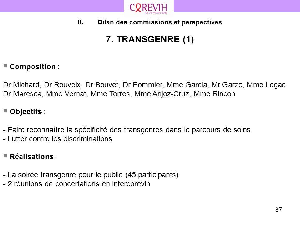 87 II.Bilan des commissions et perspectives 7. TRANSGENRE (1) Composition : Dr Michard, Dr Rouveix, Dr Bouvet, Dr Pommier, Mme Garcia, Mr Garzo, Mme L