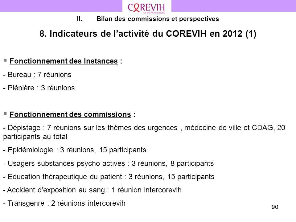 90 II.Bilan des commissions et perspectives 8. Indicateurs de lactivité du COREVIH en 2012 (1) Fonctionnement des Instances : - Bureau : 7 réunions -