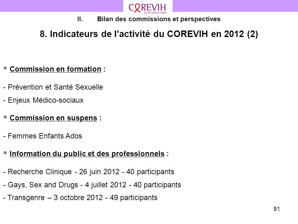 91 II.Bilan des commissions et perspectives 8. Indicateurs de lactivité du COREVIH en 2012 (2) Commission en formation : - Prévention et Santé Sexuell