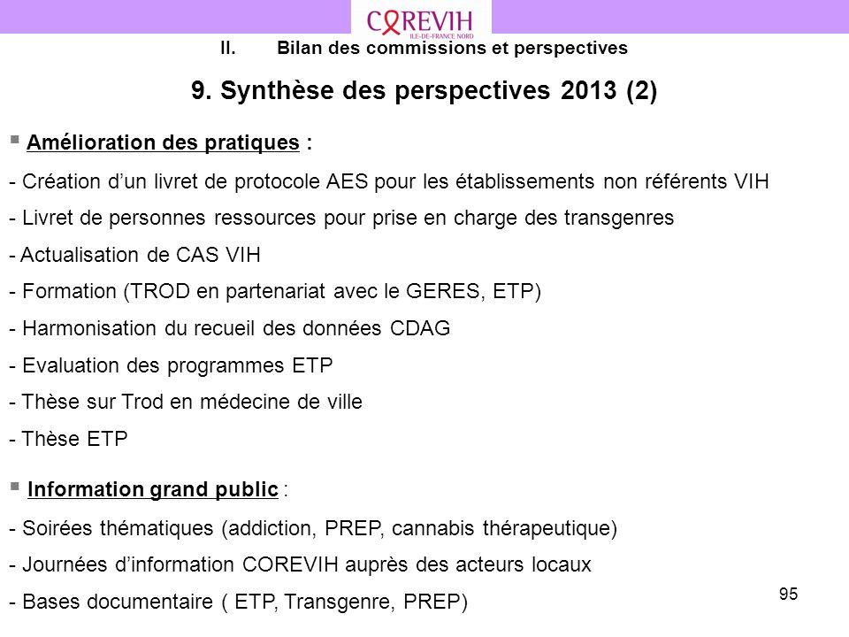 95 II.Bilan des commissions et perspectives 9. Synthèse des perspectives 2013 (2) Amélioration des pratiques : - Création dun livret de protocole AES