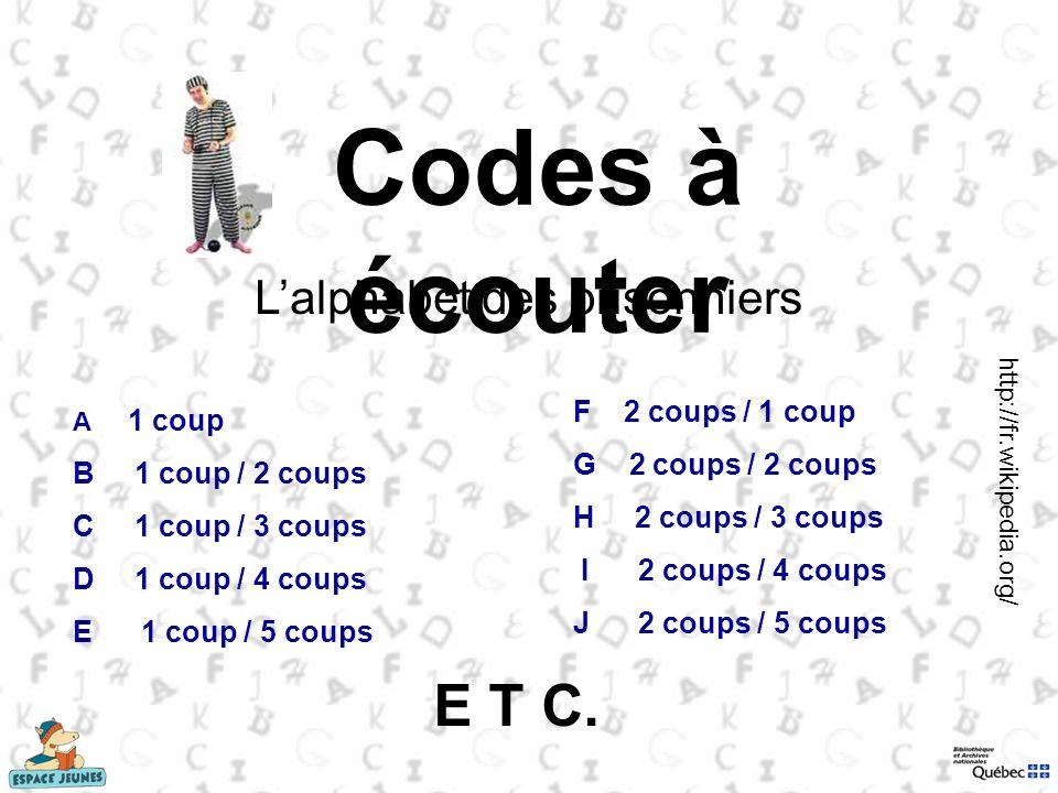 Codes à écouter Lalphabet des prisonniers A 1 coup B 1 coup / 2 coups C 1 coup / 3 coups D 1 coup / 4 coups E 1 coup / 5 coups F 2 coups / 1 coup G 2