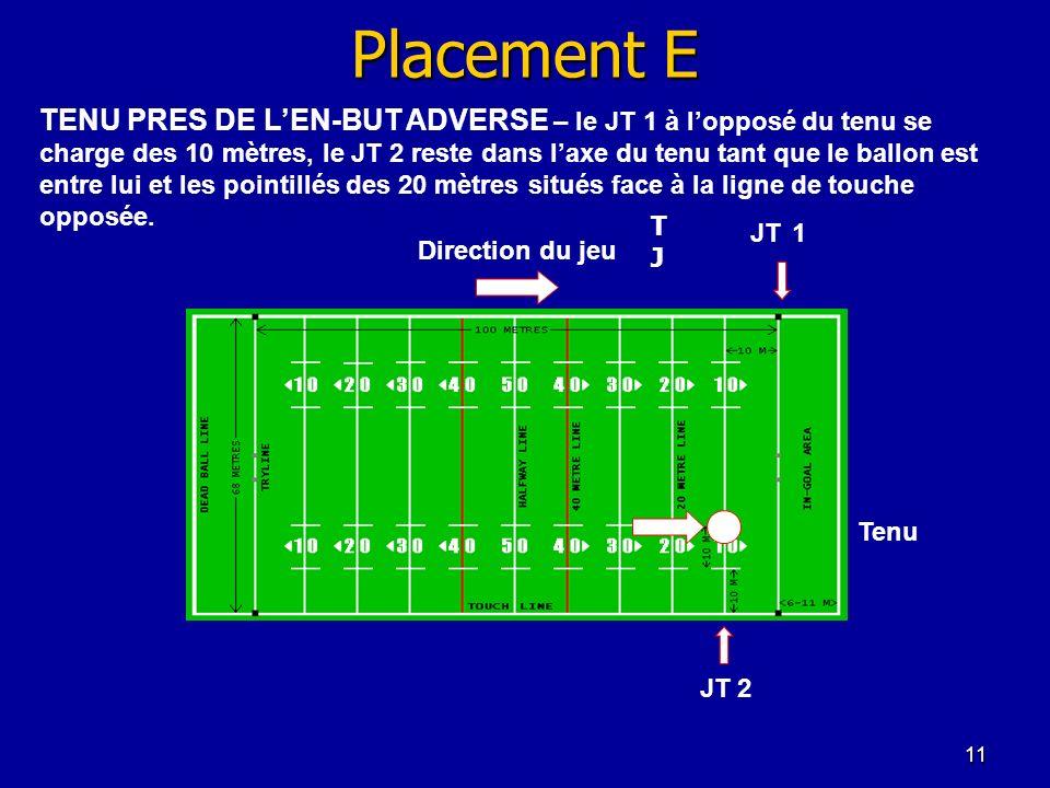 11 Placement E TENU PRES DE LEN-BUT ADVERSE – le JT 1 à lopposé du tenu se charge des 10 mètres, le JT 2 reste dans laxe du tenu tant que le ballon es