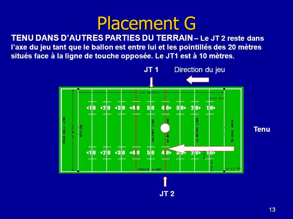 13 Placement G Tenu Direction du jeu JT 2 JT 1 TENU DANS DAUTRES PARTIES DU TERRAIN – Le JT 2 reste dans laxe du jeu tant que le ballon est entre lui
