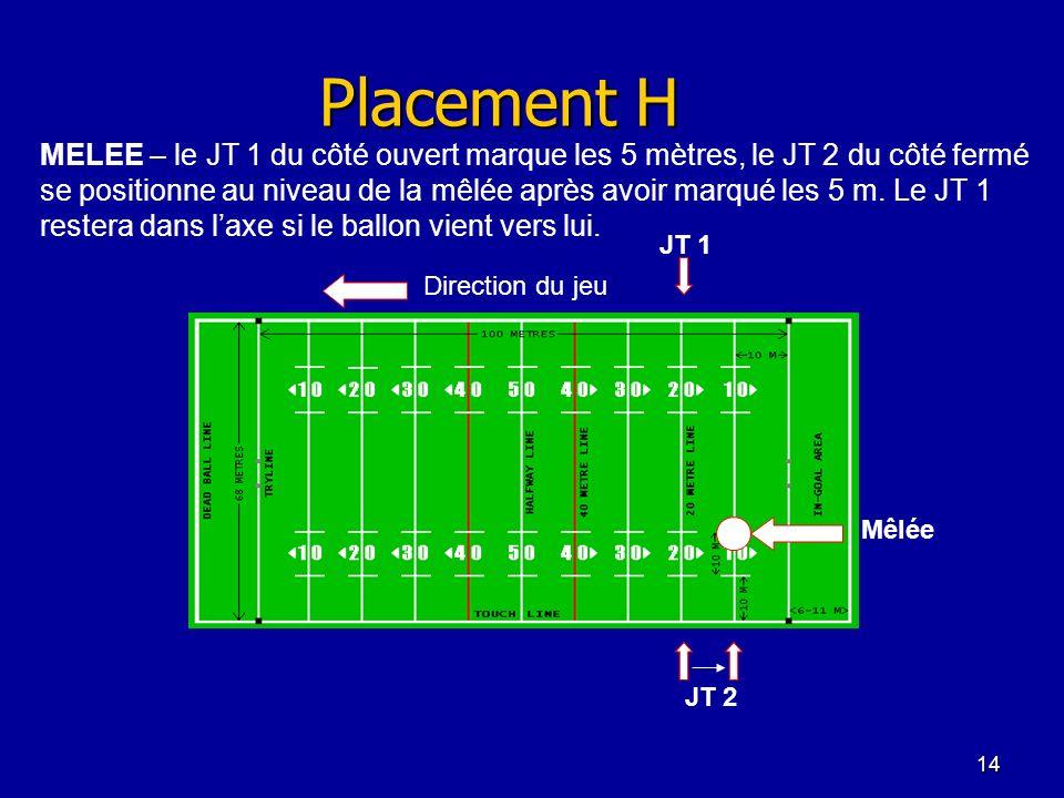 14 Placement H Direction du jeu JT 2 JT 1 MELEE – le JT 1 du côté ouvert marque les 5 mètres, le JT 2 du côté fermé se positionne au niveau de la mêlé