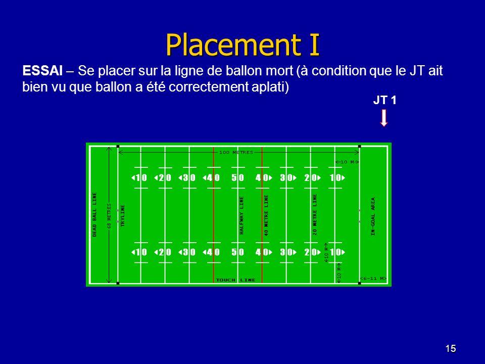 15 Placement I JT 1 ESSAI – Se placer sur la ligne de ballon mort (à condition que le JT ait bien vu que ballon a été correctement aplati)