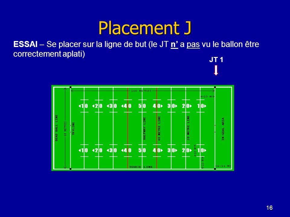 16 Placement J JT 1 ESSAI – Se placer sur la ligne de but (le JT n a pas vu le ballon être correctement aplati)