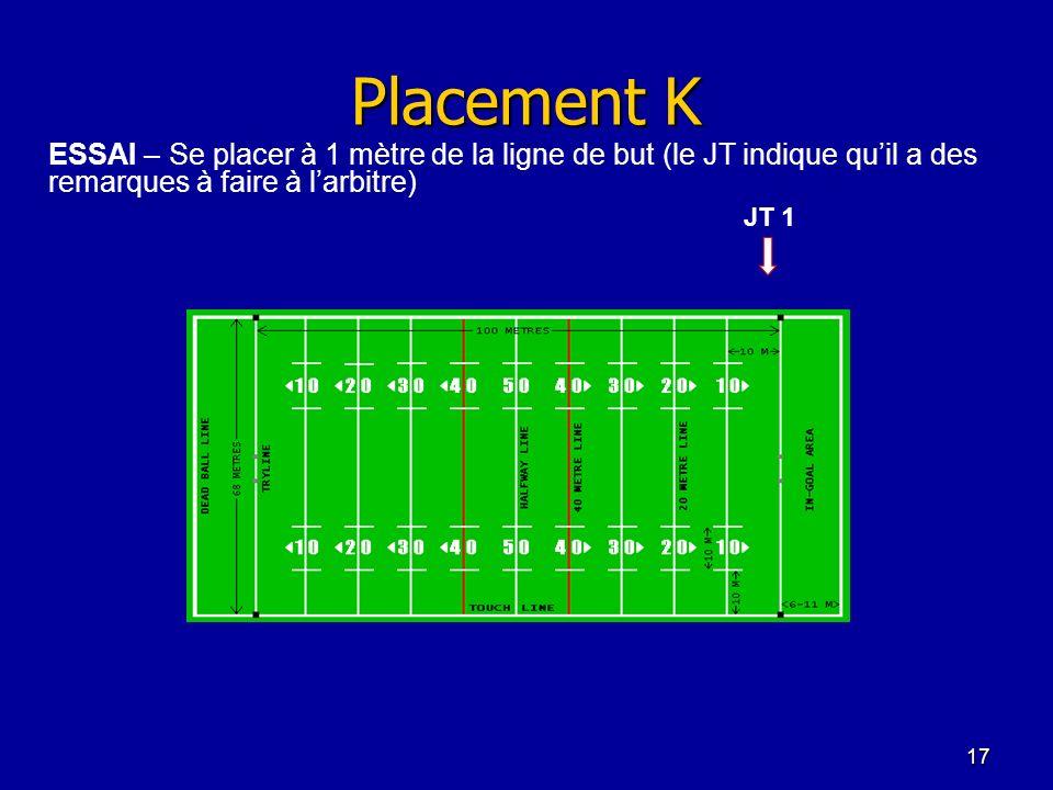 17 Placement K JT 1 ESSAI – Se placer à 1 mètre de la ligne de but (le JT indique quil a des remarques à faire à larbitre)