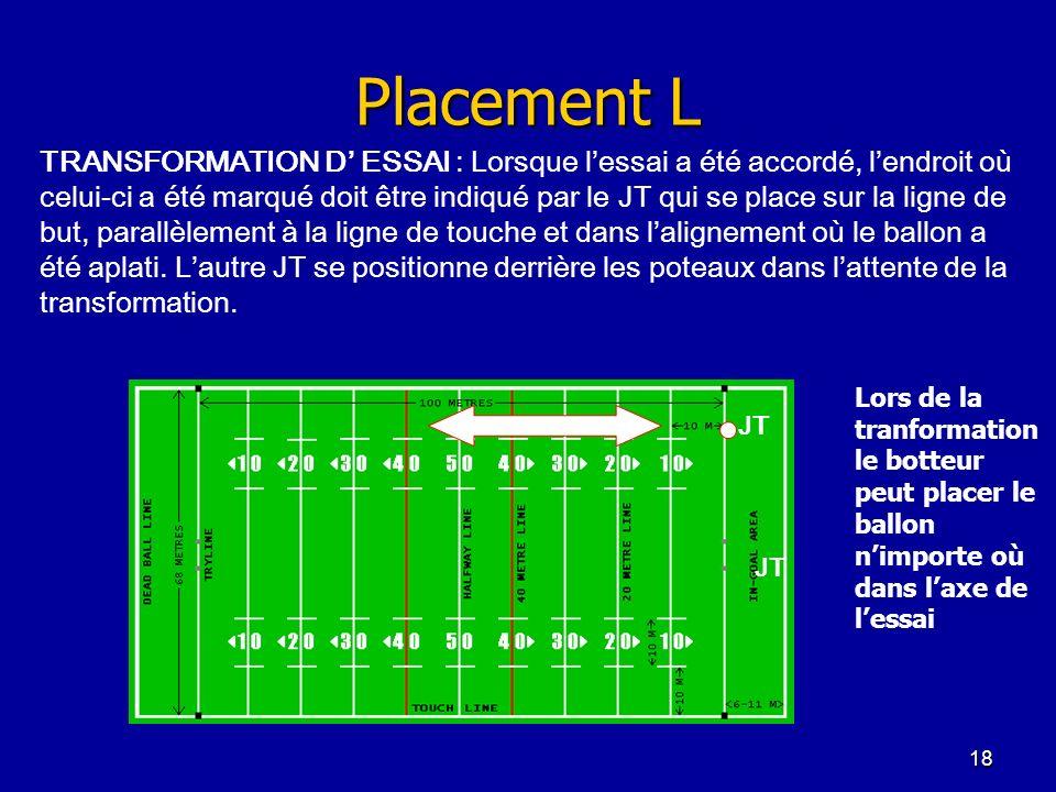 18 Placement L TRANSFORMATION D ESSAI : Lorsque lessai a été accordé, lendroit où celui-ci a été marqué doit être indiqué par le JT qui se place sur l