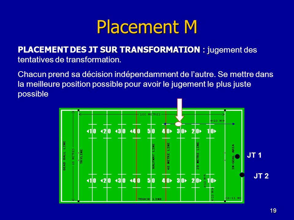 19 Placement M SUR TRANSFORMATION : j PLACEMENT DES JT SUR TRANSFORMATION : j ugement des tentatives de transformation. Chacun prend sa décision indép