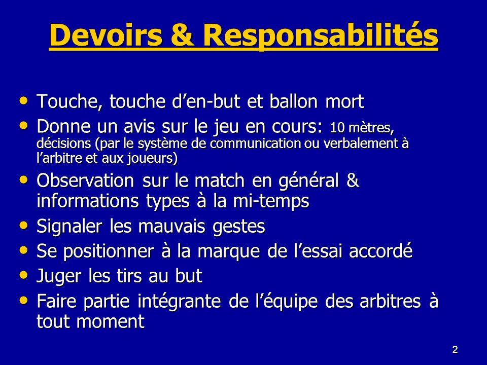 2 Devoirs & Responsabilités Touche, touche den-but et ballon mort Touche, touche den-but et ballon mort Donne un avis sur le jeu en cours: 10 mètres,