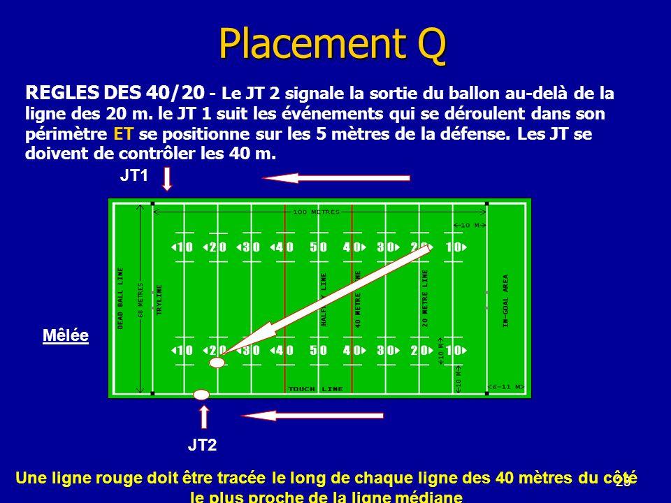 23 Placement Q JT1 JT2 REGLES DES 40/20 - Le JT 2 signale la sortie du ballon au-delà de la ligne des 20 m. le JT 1 suit les événements qui se déroule