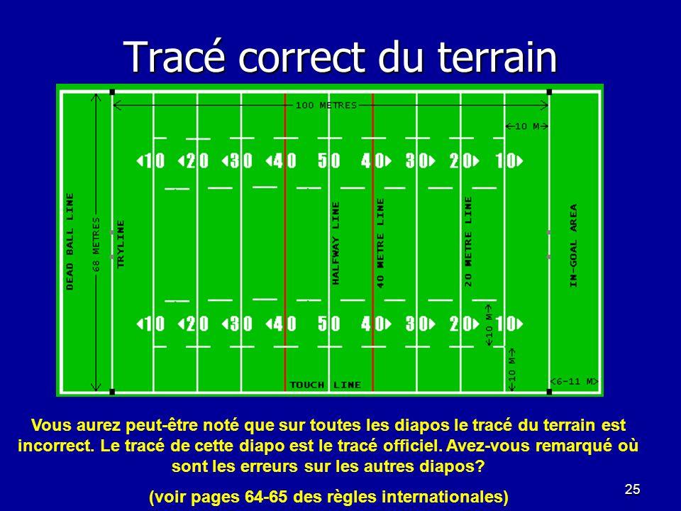 25 Tracé correct du terrain Vous aurez peut-être noté que sur toutes les diapos le tracé du terrain est incorrect. Le tracé de cette diapo est le trac