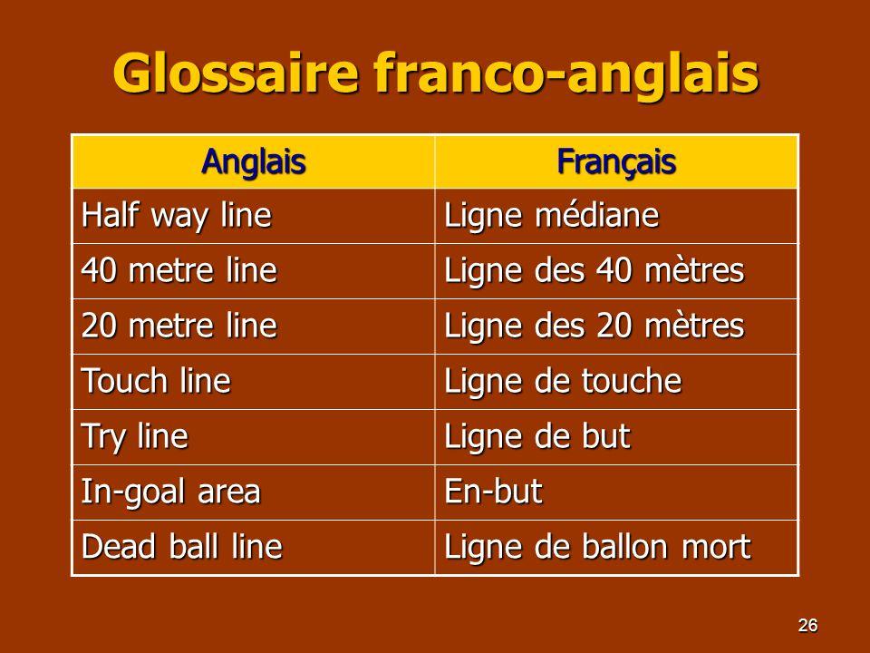 26 Glossaire franco-anglais AnglaisFrançais Half way line Ligne médiane 40 metre line Ligne des 40 mètres 20 metre line Ligne des 20 mètres Touch line