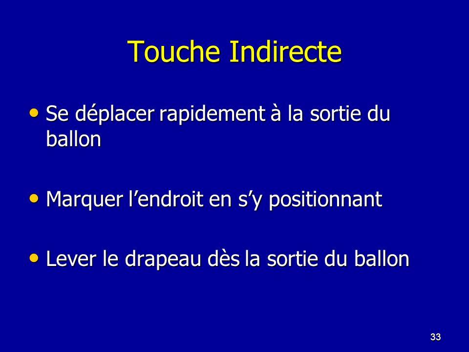 33 Touche Indirecte Se déplacer rapidement à la sortie du ballon Se déplacer rapidement à la sortie du ballon Marquer lendroit en sy positionnant Marq